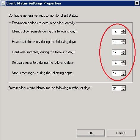 SCCM: Understanding the Client Health Active/Inactive status